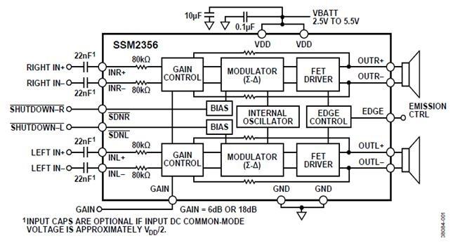 adi推出高效率,立体声d类音频放大器_ssm2356